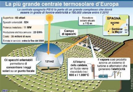 Centrale termosolare egittiamo blog sull 39 egitto e localit del mar rosso - Centrale solare a specchi ...